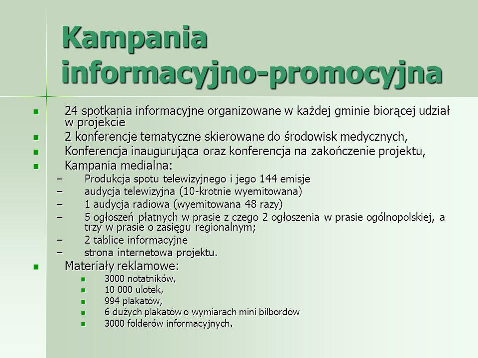 Kampania informacyjno-promocyjna 24 spotkania informacyjne organizowane w każdej gminie biorącej udział w projekcie 24 spotkania informacyjne organizo