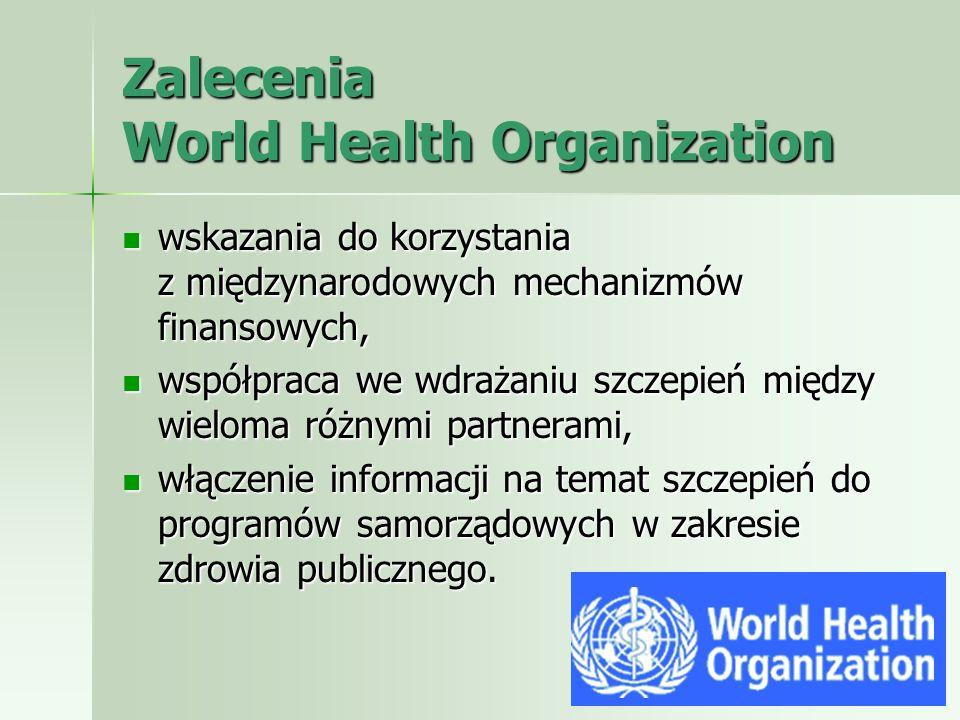 Zalecenia World Health Organization wskazania do korzystania z międzynarodowych mechanizmów finansowych, wskazania do korzystania z międzynarodowych m