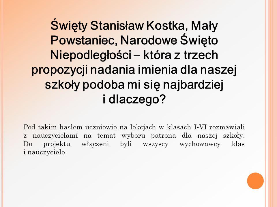 Święty Stanisław Kostka, Mały Powstaniec, Narodowe Święto Niepodległości – która z trzech propozycji nadania imienia dla naszej szkoły podoba mi się n