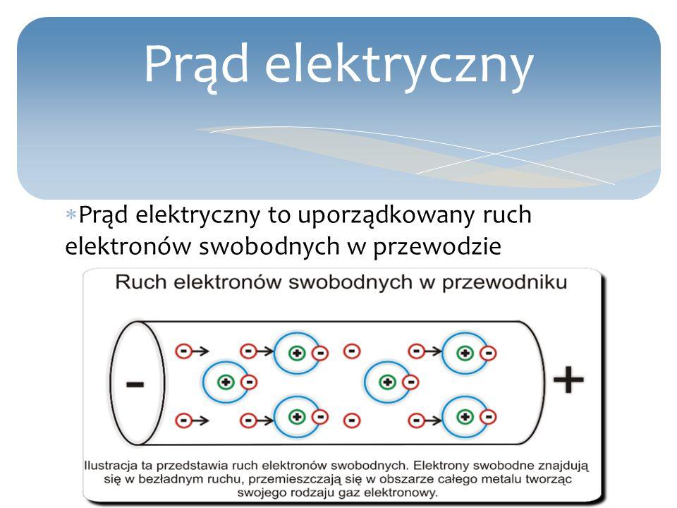 Prąd elektryczny Prąd elektryczny to uporządkowany ruch elektronów swobodnych w przewodzie