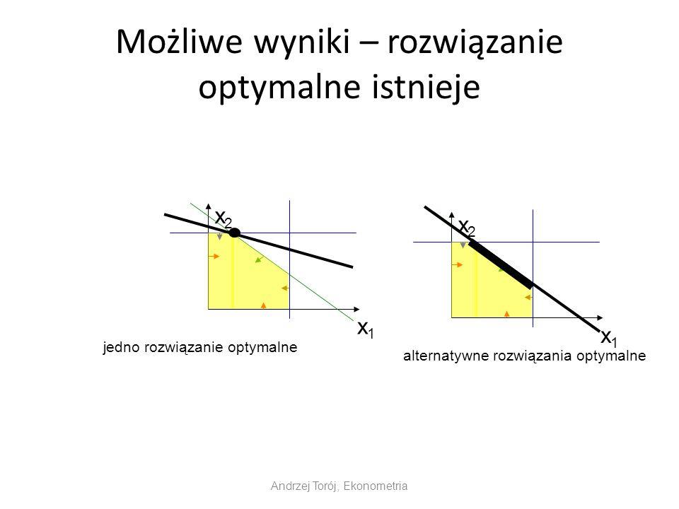 Możliwe wyniki – rozwiązanie optymalne istnieje Andrzej Torój, Ekonometria x1x1 x2x2 x1x1 x2x2 jedno rozwiązanie optymalne alternatywne rozwiązania op