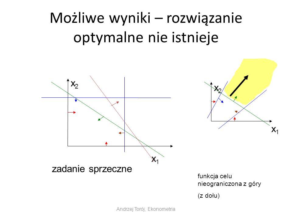 Możliwe wyniki – rozwiązanie optymalne nie istnieje Andrzej Torój, Ekonometria x1x1 x2x2 zadanie sprzeczne x1x1 x2x2 funkcja celu nieograniczona z gór