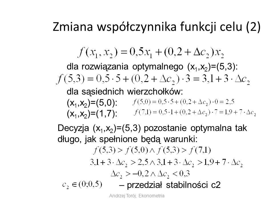 Zmiana współczynnika funkcji celu (2) Andrzej Torój, Ekonometria dla rozwiązania optymalnego (x 1,x 2 )=(5,3): dla sąsiednich wierzchołków: (x 1,x 2 )=(5,0): (x 1,x 2 )=(1,7): Decyzja (x 1,x 2 )=(5,3) pozostanie optymalna tak długo, jak spełnione będą warunki: – przedział stabilności c2