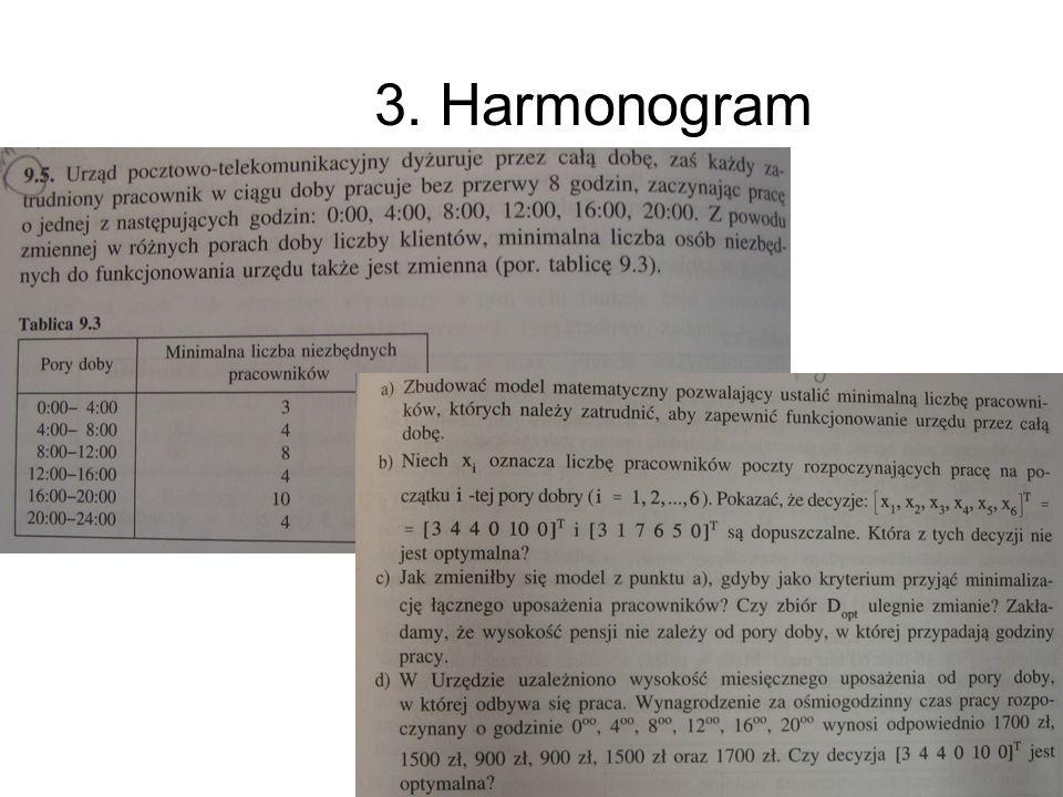 Andrzej Torój, Ekonometria 3. Harmonogram