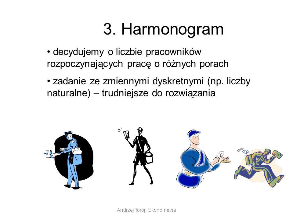 Andrzej Torój, Ekonometria 3. Harmonogram decydujemy o liczbie pracowników rozpoczynających pracę o różnych porach zadanie ze zmiennymi dyskretnymi (n