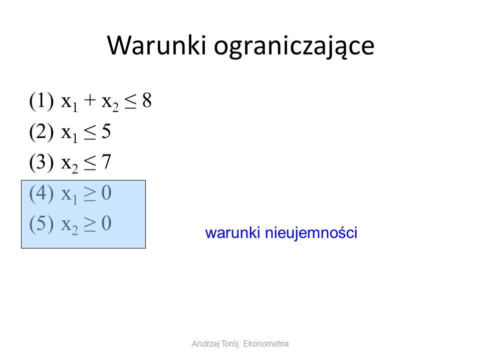 Warunki ograniczające (1)x 1 + x 2 8 (2)x 1 5 (3)x 2 7 (4)x 1 0 (5)x 2 0 Andrzej Torój, Ekonometria warunki nieujemności