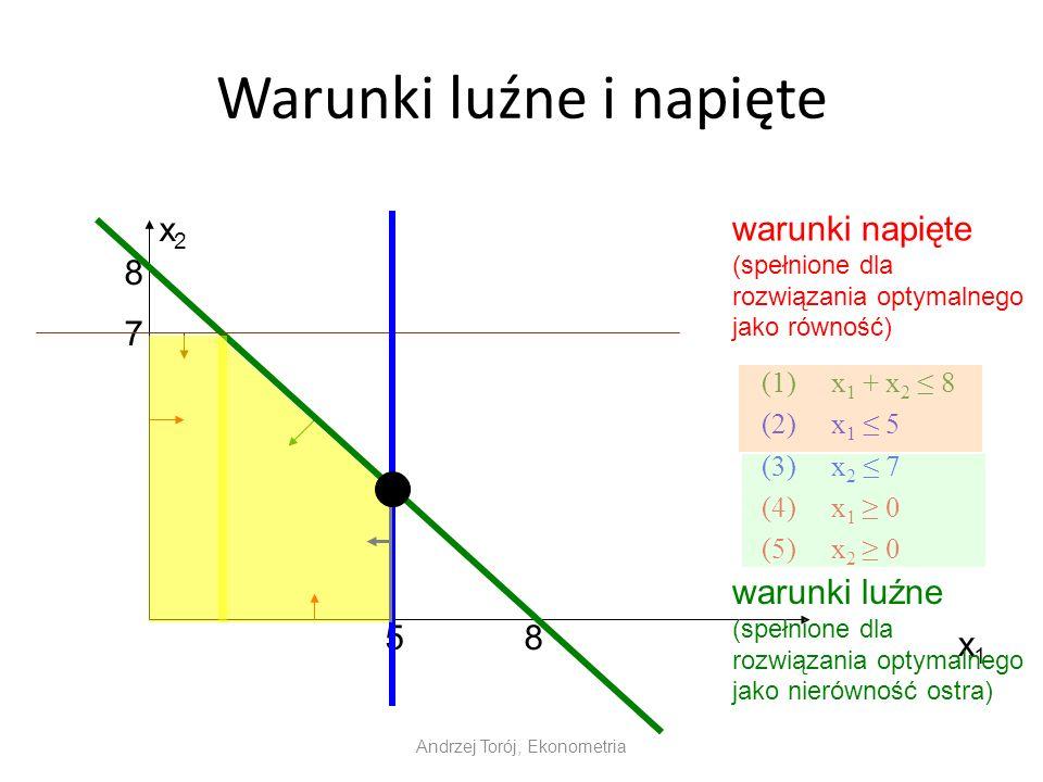 Warunki luźne i napięte (1)x 1 + x 2 8 (2)x 1 5 (3)x 2 7 (4)x 1 0 (5)x 2 0 Andrzej Torój, Ekonometria x1x1 x2x2 8 8 7 5 warunki napięte (spełnione dla rozwiązania optymalnego jako równość) warunki luźne (spełnione dla rozwiązania optymalnego jako nierówność ostra)