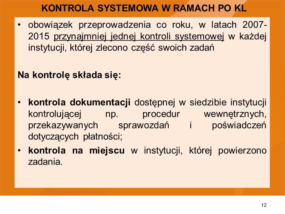 12 obowiązek przeprowadzenia co roku, w latach 2007- 2015 przynajmniej jednej kontroli systemowej w każdej instytucji, której zlecono część swoich zad