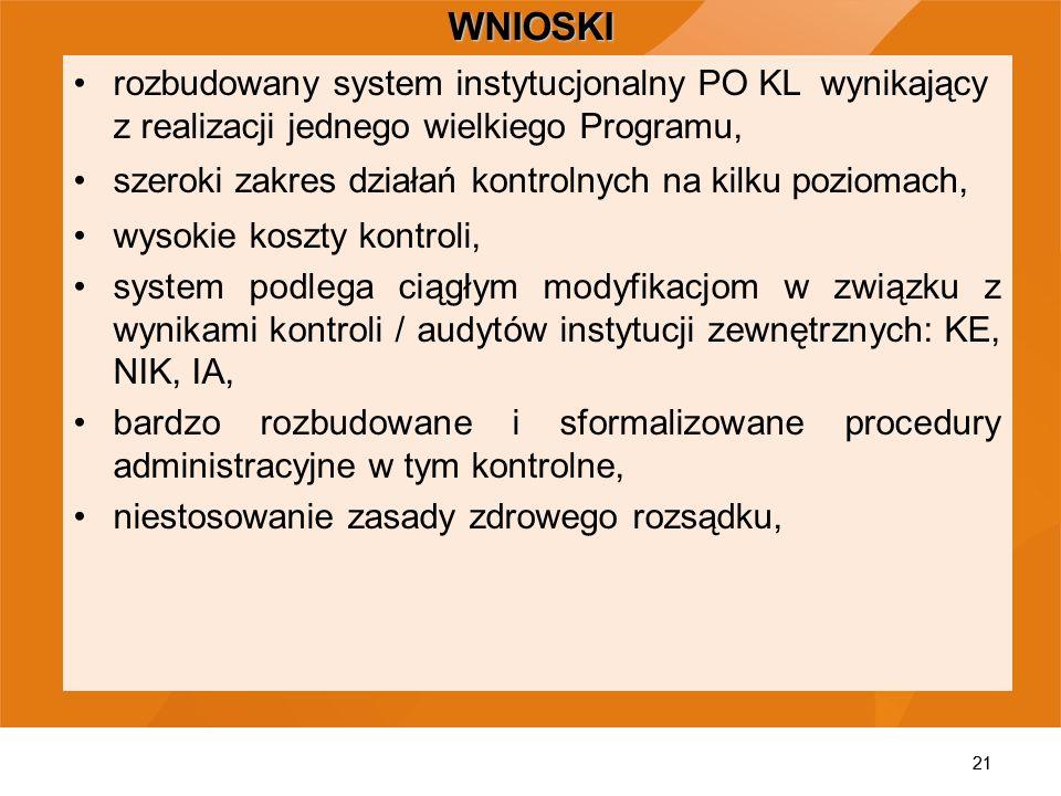 21 rozbudowany system instytucjonalny PO KL wynikający z realizacji jednego wielkiego Programu, szeroki zakres działań kontrolnych na kilku poziomach,