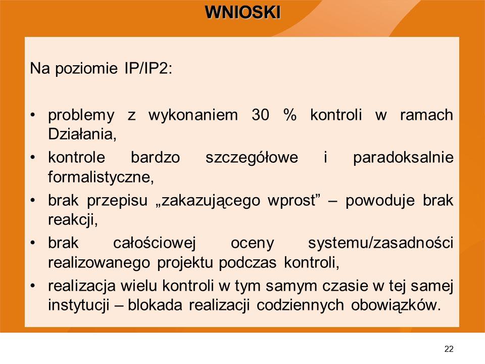 22 Na poziomie IP/IP2: problemy z wykonaniem 30 % kontroli w ramach Działania, kontrole bardzo szczegółowe i paradoksalnie formalistyczne, brak przepi