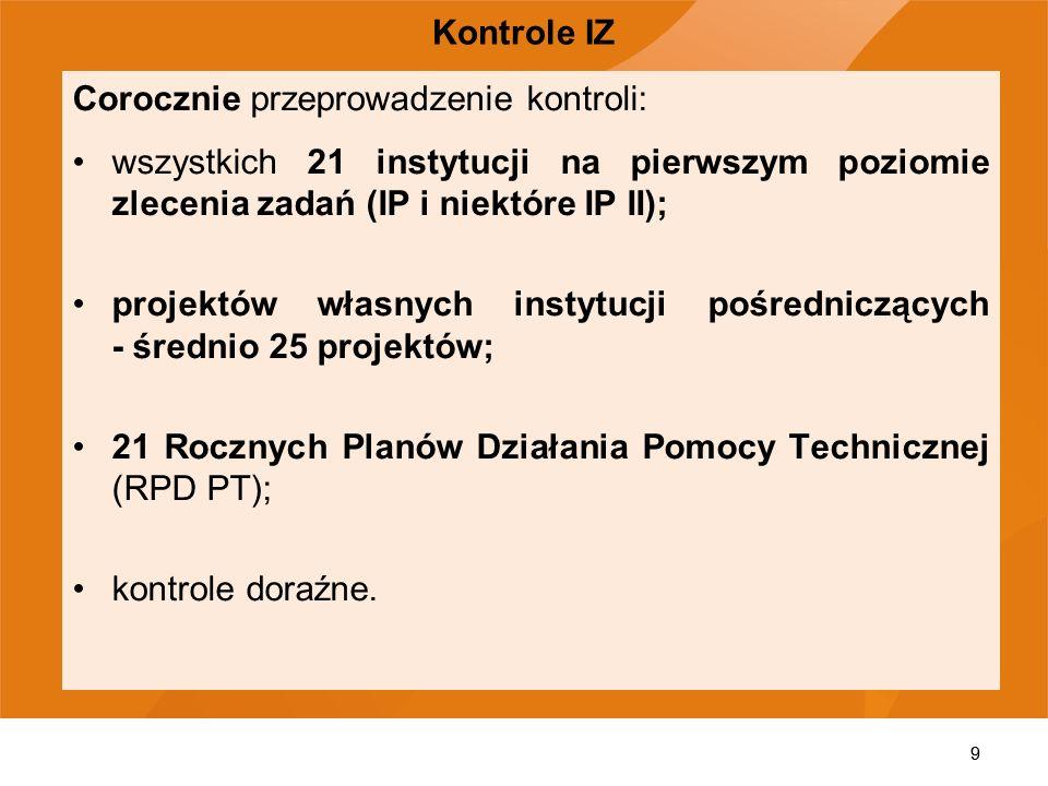 9 Corocznie przeprowadzenie kontroli: wszystkich 21 instytucji na pierwszym poziomie zlecenia zadań (IP i niektóre IP II); projektów własnych instytuc