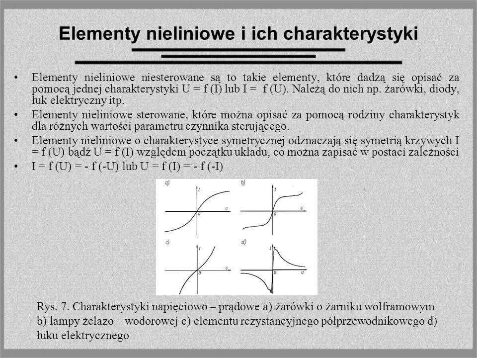 Elementy nieliniowe i ich charakterystyki Elementy nieliniowe niesterowane są to takie elementy, które dadzą się opisać za pomocą jednej charakterystyki U = f (I) lub I = f (U).