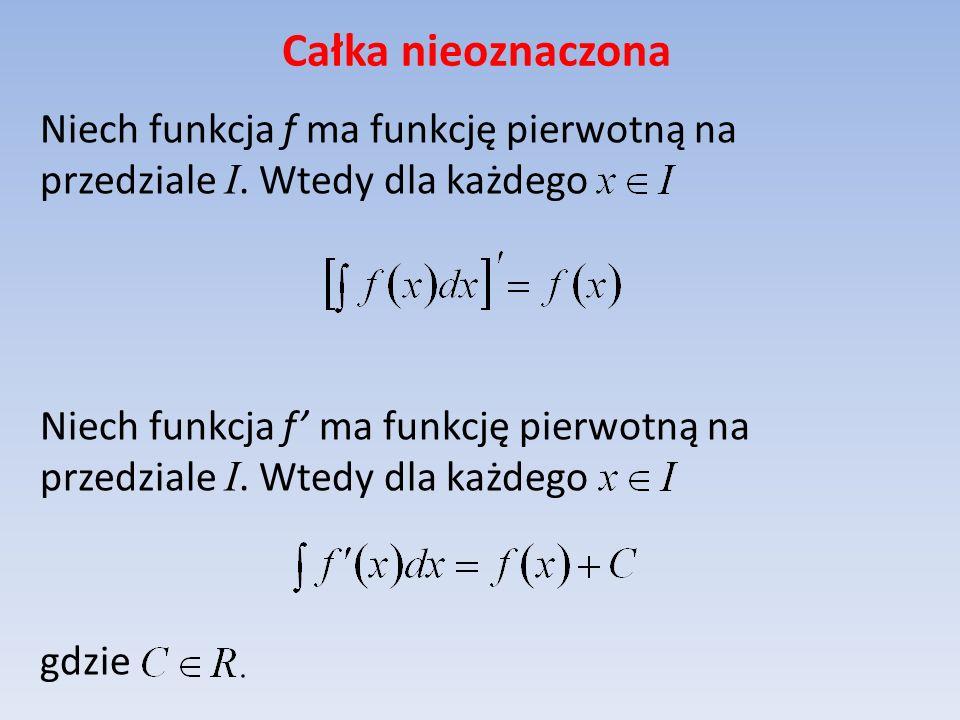 Całkowanie funkcji wymiernych Uwaga Istnieje wzór rekurencyjny: dla