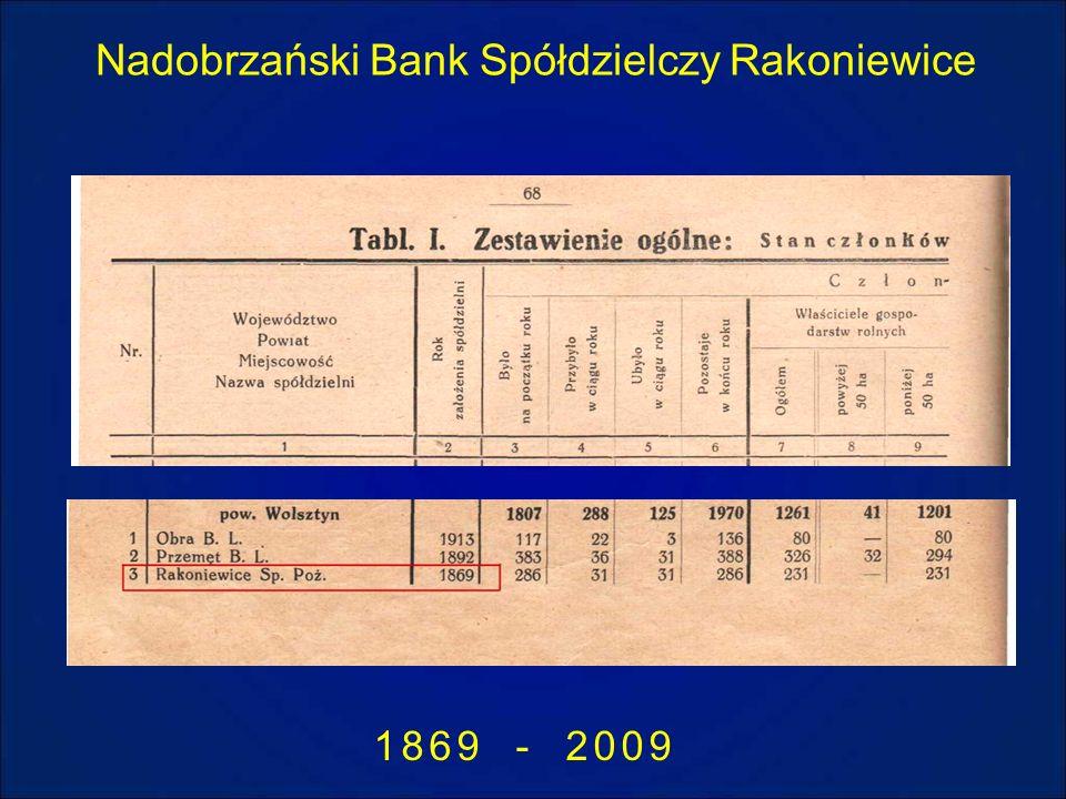 Nadobrzański Bank Spółdzielczy Rakoniewice 1869 - 2009