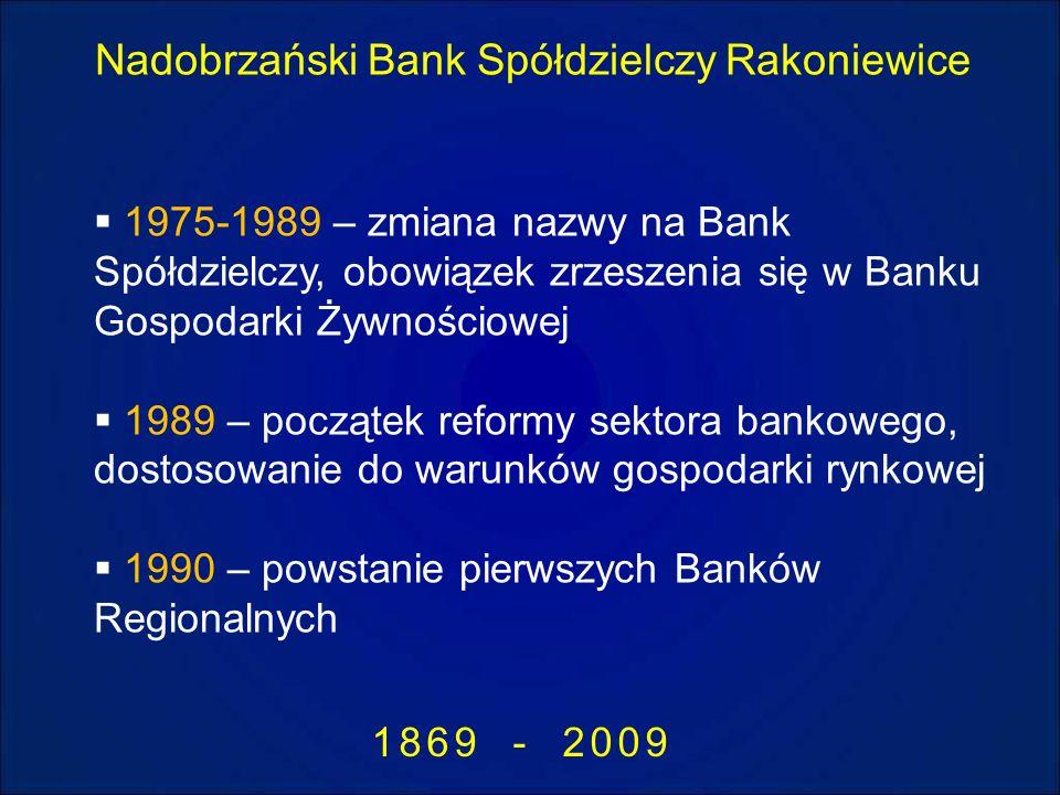 Nadobrzański Bank Spółdzielczy Rakoniewice 1869 - 2009 1975-1989 – zmiana nazwy na Bank Spółdzielczy, obowiązek zrzeszenia się w Banku Gospodarki Żywn