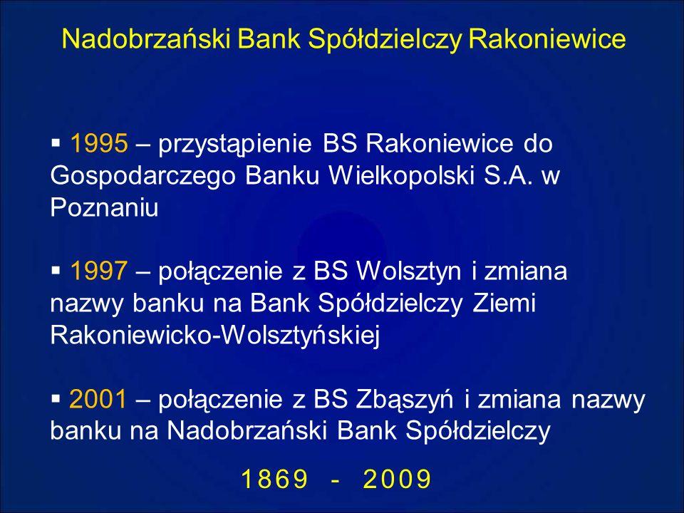 Nadobrzański Bank Spółdzielczy Rakoniewice 1869 - 2009 1995 – przystąpienie BS Rakoniewice do Gospodarczego Banku Wielkopolski S.A. w Poznaniu 1997 –