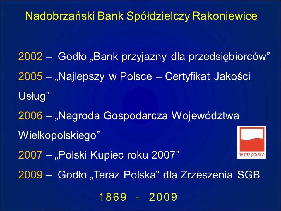 Nadobrzański Bank Spółdzielczy Rakoniewice 1869 - 2009 2002 – Godło Bank przyjazny dla przedsiębiorców 2005 – Najlepszy w Polsce – Certyfikat Jakości