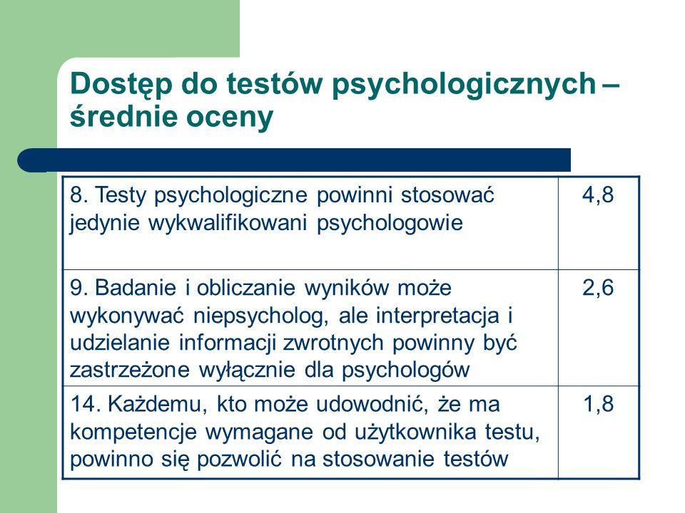 Dostęp do testów psychologicznych – średnie oceny 8. Testy psychologiczne powinni stosować jedynie wykwalifikowani psychologowie 4,8 9. Badanie i obli