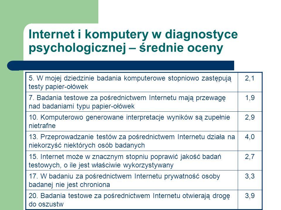 Internet i komputery w diagnostyce psychologicznej – średnie oceny 5. W mojej dziedzinie badania komputerowe stopniowo zastępują testy papier-ołówek 2