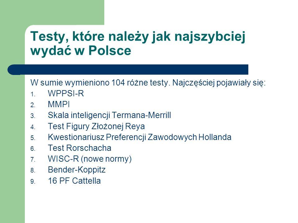Testy, które należy jak najszybciej wydać w Polsce W sumie wymieniono 104 różne testy. Najczęściej pojawiały się: 1. WPPSI-R 2. MMPI 3. Skala intelige
