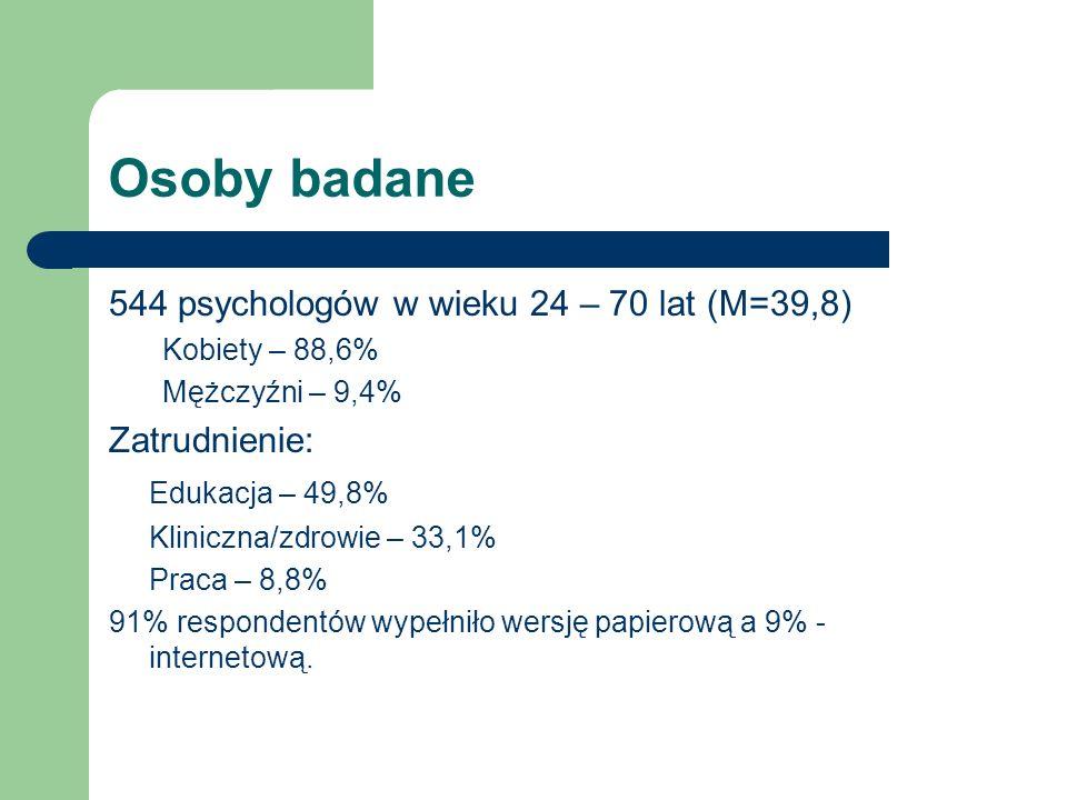 Osoby badane 544 psychologów w wieku 24 – 70 lat (M=39,8) Kobiety – 88,6% Mężczyźni – 9,4% Zatrudnienie: Edukacja – 49,8% Kliniczna/zdrowie – 33,1% Pr