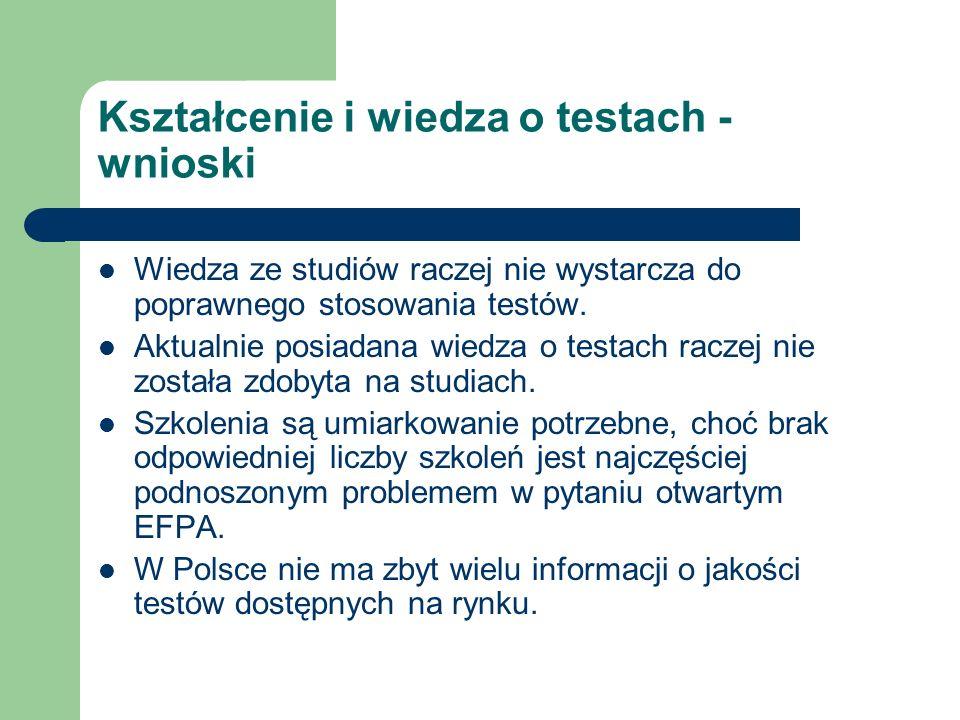 Testy i ich stosowanie – średnie oceny 21.