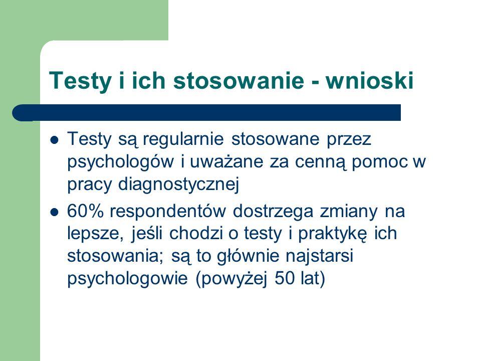 Narzędzia diagnostyczne, których w Polsce brakuje 1.