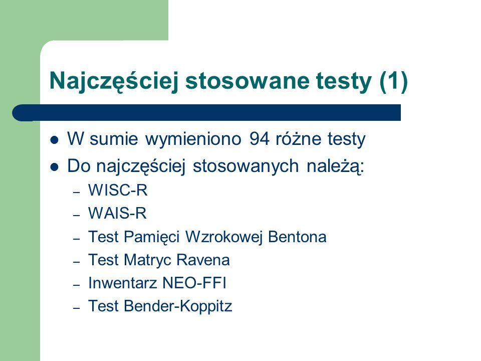 Najczęściej stosowane testy (1) W sumie wymieniono 94 różne testy Do najczęściej stosowanych należą: – WISC-R – WAIS-R – Test Pamięci Wzrokowej Benton