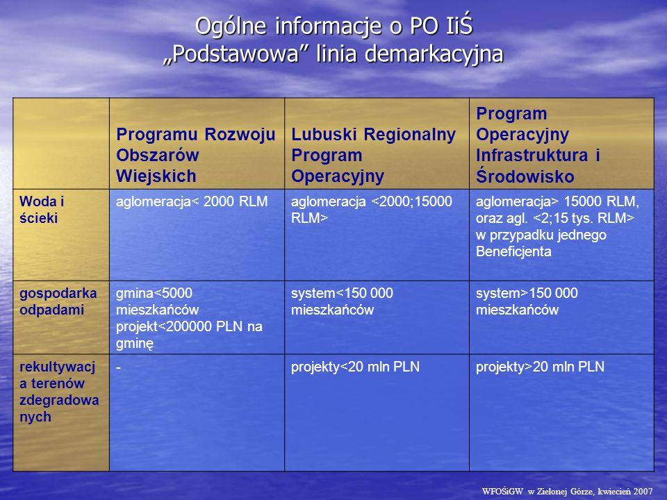 Ogólne informacje o PO IiŚ Podstawowa linia demarkacyjna Programu Rozwoju Obszarów Wiejskich Lubuski Regionalny Program Operacyjny Program Operacyjny Infrastruktura i Środowisko Woda i ścieki aglomeracja< 2000 RLMaglomeracja aglomeracja> 15000 RLM, oraz agl.