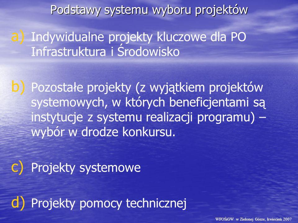 Podstawy systemu wyboru projektów a) a) Indywidualne projekty kluczowe dla PO Infrastruktura i Środowisko b) b) Pozostałe projekty (z wyjątkiem projektów systemowych, w których beneficjentami są instytucje z systemu realizacji programu) – wybór w drodze konkursu.