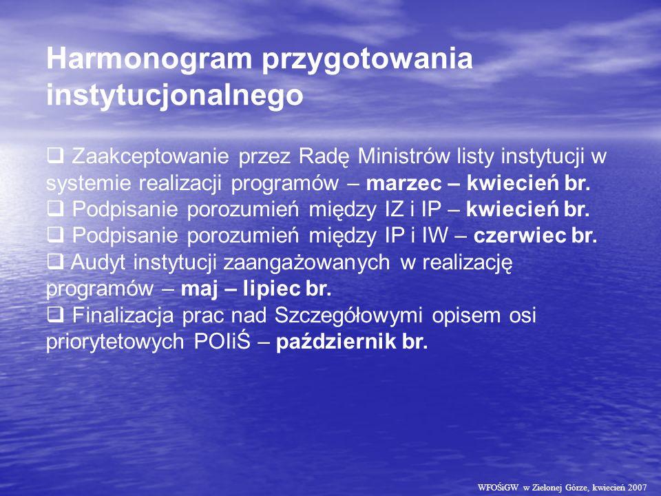 Harmonogram przygotowania instytucjonalnego Zaakceptowanie przez Radę Ministrów listy instytucji w systemie realizacji programów – marzec – kwiecień br.