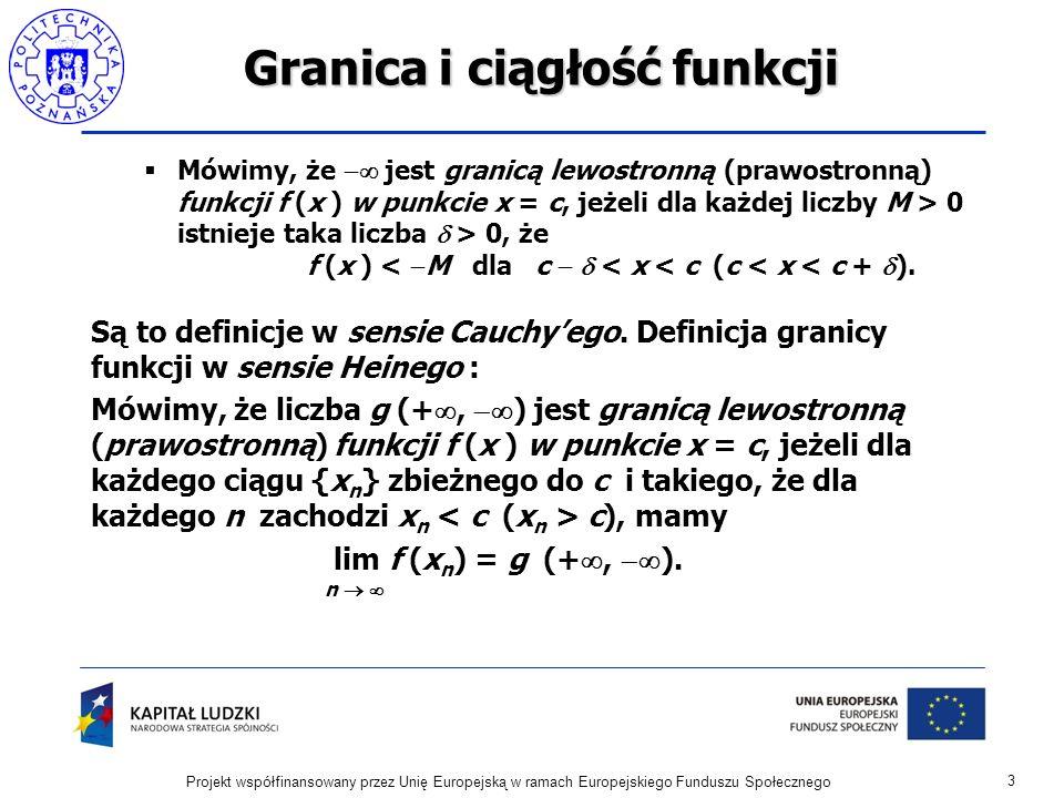Pochodne funkcji Pochodna funkcji odwrotnej.