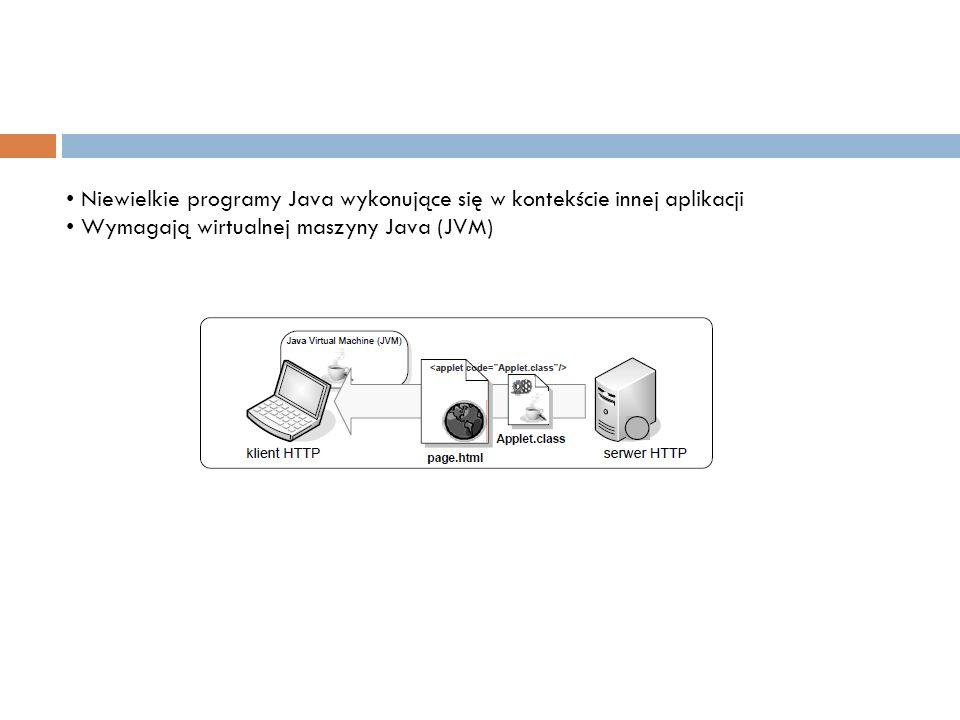 Niewielkie programy Java wykonujące się w kontekście innej aplikacji Wymagają wirtualnej maszyny Java (JVM)