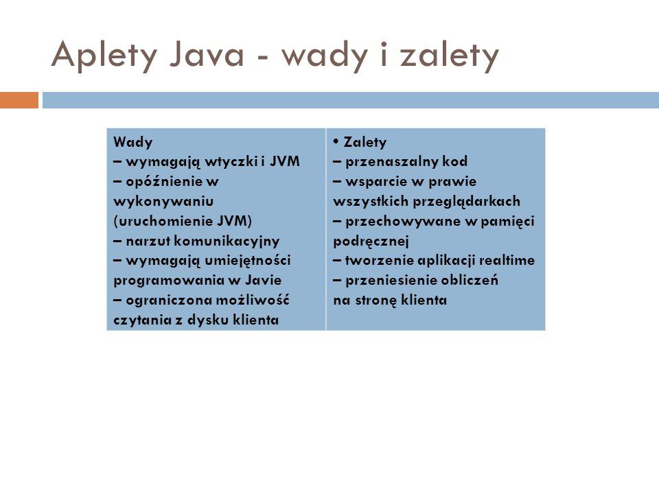 Aplety Java - wady i zalety Wady – wymagają wtyczki i JVM – opóźnienie w wykonywaniu (uruchomienie JVM) – narzut komunikacyjny – wymagają umiejętności