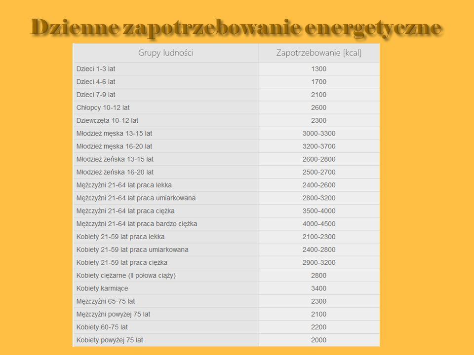 http://pl.wikipedia.org http://tabelekaloryczne.w.interia.pl/zapotrzebowanie.ht m http://www.odzywianie.info.pl/Zasady-zdrowego- odzywiania.html http://www.odzywianie.info.pl/Zasady-zdrowego- odzywiania.html http://www.diety.baseto.com/choroby- zywieniowe.html http://www.bulimia.net.pl/index.html http://www.we- dwoje.pl/anoreksja;u;chlopcow,artykul,21018.html http://www.megapedia.pl/jak-dobrze-jesc.html http://anoreksja-nieee.blog.onet.pl/ http://www.nutralegacy.com/blog/general-healthcare/what- is-bulimia-nervosa/ http://bulimia-sintomas.blogspot.com/ http://www.anoreksja.medserwis.pl/nm.asp?p=5,70,8