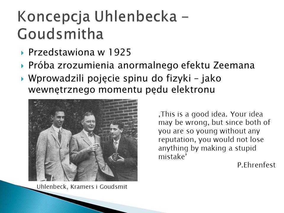 Przedstawiona w 1925 Próba zrozumienia anormalnego efektu Zeemana Wprowadzili pojęcie spinu do fizyki – jako wewnętrznego momentu pędu elektronu This is a good idea.