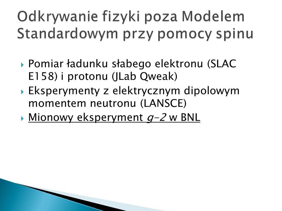 Pomiar ładunku słabego elektronu (SLAC E158) i protonu (JLab Qweak) Eksperymenty z elektrycznym dipolowym momentem neutronu (LANSCE) Mionowy eksperyment g-2 w BNL