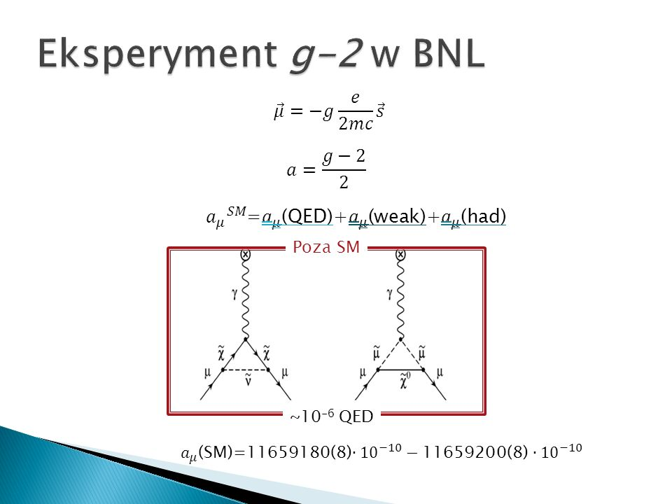 Rozkład ładunku oraz magnetyzowalności w protonie znacznie się różni!