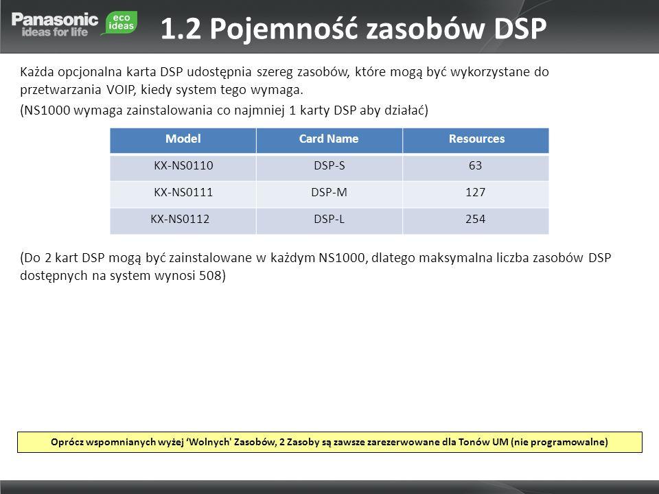 1.2 Pojemność zasobów DSP Każda opcjonalna karta DSP udostępnia szereg zasobów, które mogą być wykorzystane do przetwarzania VOIP, kiedy system tego wymaga.