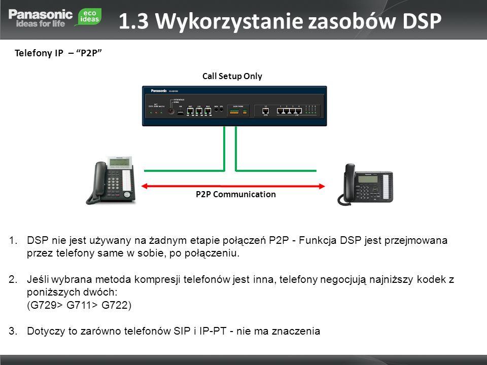 Telefony IP – P2P P2P Communication Call Setup Only 1.DSP nie jest używany na żadnym etapie połączeń P2P - Funkcja DSP jest przejmowana przez telefony same w sobie, po połączeniu.