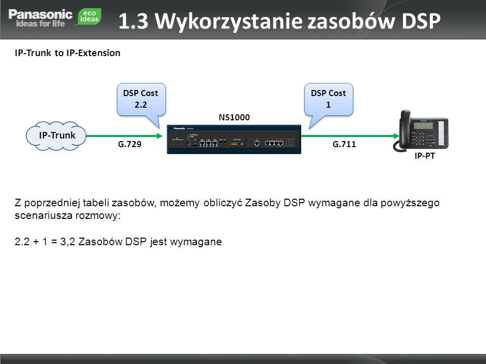 NS1000 IP-PT IP-Trunk G.729G.711 DSP Cost 2.2 DSP Cost 2.2 Z poprzedniej tabeli zasobów, możemy obliczyć Zasoby DSP wymagane dla powyższego scenariusza rozmowy: 2.2 + 1 = 3,2 Zasobów DSP jest wymagane IP-Trunk to IP-Extension DSP Cost 1 DSP Cost 1 1.3 Wykorzystanie zasobów DSP