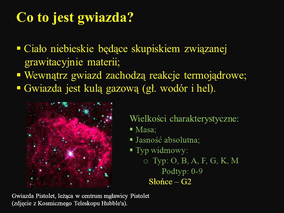 Diagram Hertzsprunga–Russella (HR)