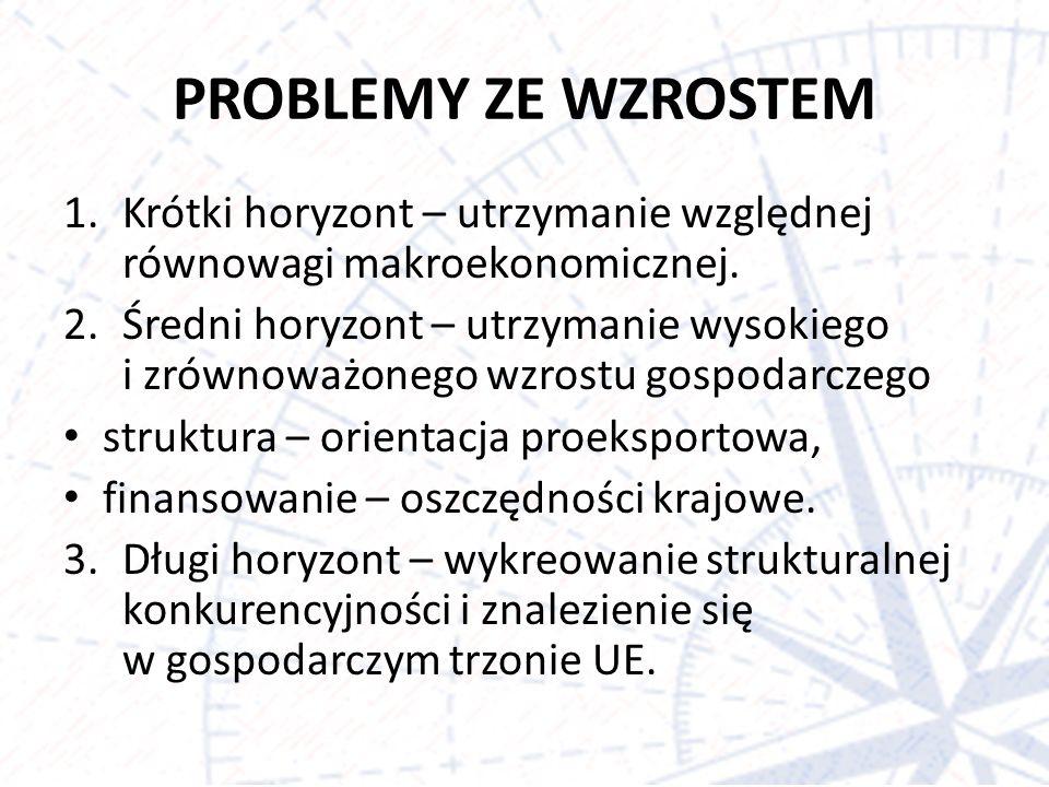 PROBLEMY ZE WZROSTEM 1.Krótki horyzont – utrzymanie względnej równowagi makroekonomicznej. 2.Średni horyzont – utrzymanie wysokiego i zrównoważonego w