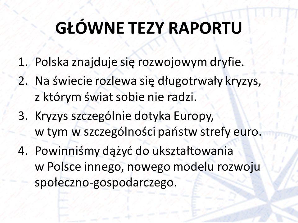 GŁÓWNE TEZY RAPORTU 1.Polska znajduje się rozwojowym dryfie. 2.Na świecie rozlewa się długotrwały kryzys, z którym świat sobie nie radzi. 3.Kryzys szc
