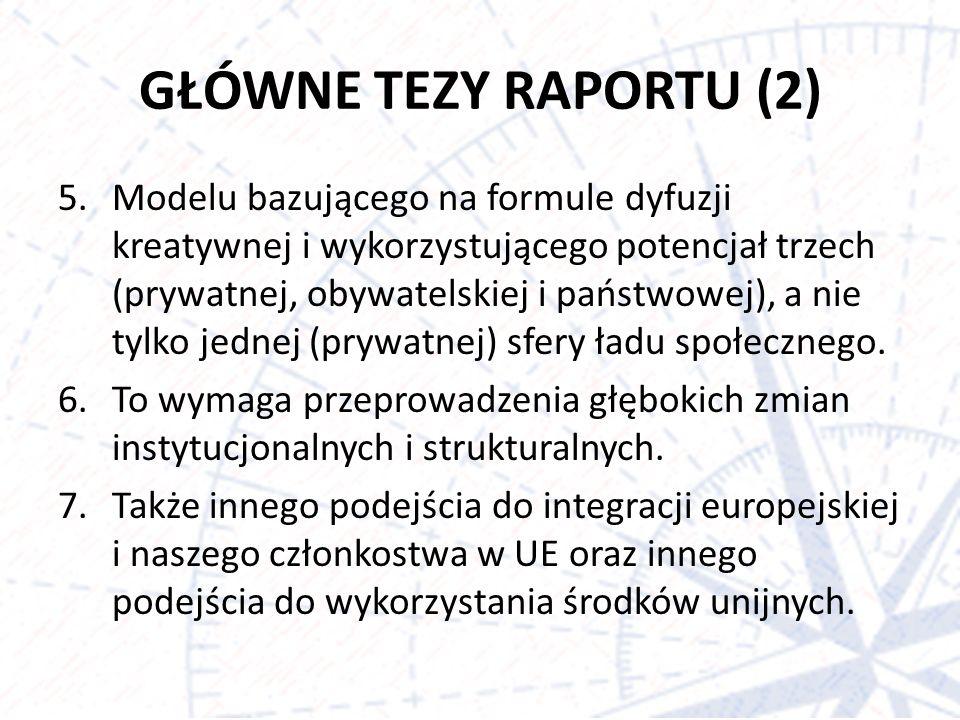 GŁÓWNE TEZY RAPORTU (2) 5.Modelu bazującego na formule dyfuzji kreatywnej i wykorzystującego potencjał trzech (prywatnej, obywatelskiej i państwowej), a nie tylko jednej (prywatnej) sfery ładu społecznego.