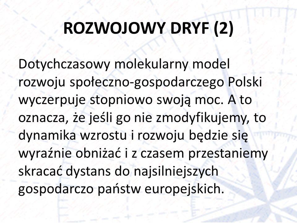 ROZWOJOWY DRYF (2) Dotychczasowy molekularny model rozwoju społeczno-gospodarczego Polski wyczerpuje stopniowo swoją moc. A to oznacza, że jeśli go ni