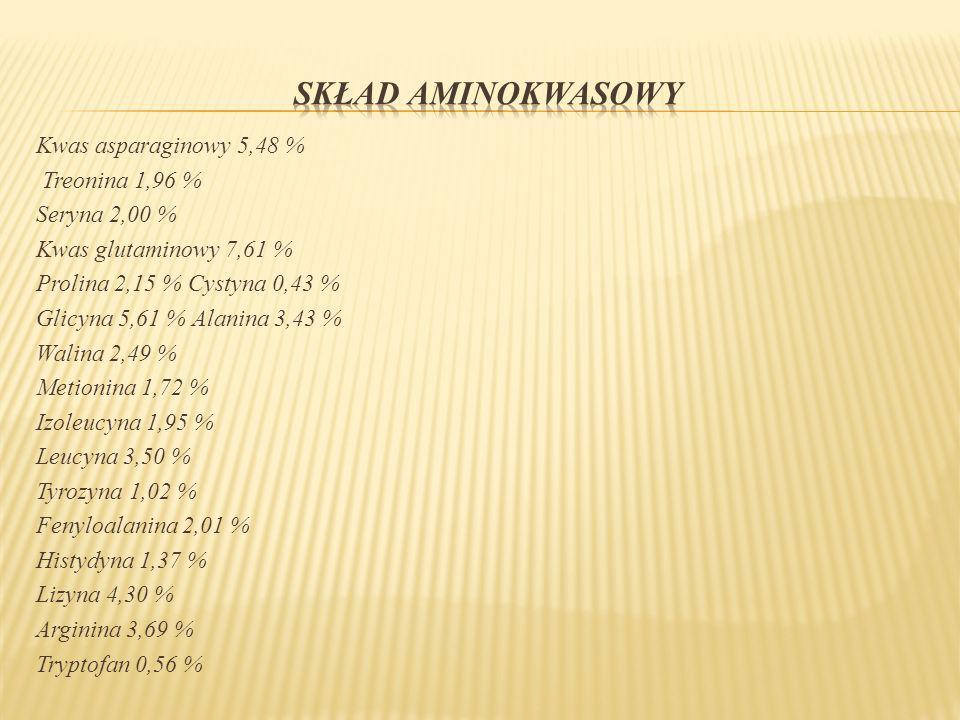 Kwas asparaginowy 5,48 % Treonina 1,96 % Seryna 2,00 % Kwas glutaminowy 7,61 % Prolina 2,15 % Cystyna 0,43 % Glicyna 5,61 % Alanina 3,43 % Walina 2,49