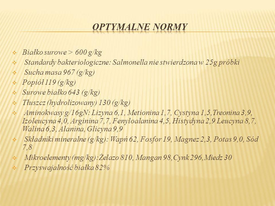 Białko surowe > 600 g/kg Standardy bakteriologiczne: Salmonella nie stwierdzona w 25g próbki Sucha masa 967 (g/kg) Popiół 119 (g/kg) Surowe białko 643