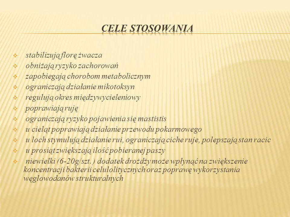 Clostridium perfringens nieobecna w 1 g produktu Salmonella nieobecność w 25 g