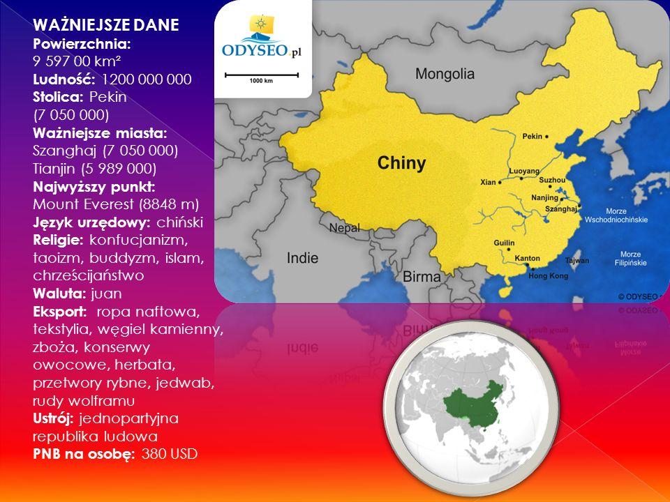 WAŻNIEJSZE DANE Powierzchnia: 9 597 00 km² Ludność: 1200 000 000 Stolica: Pekin (7 050 000) Ważniejsze miasta: Szanghaj (7 050 000) Tianjin (5 989 000) Najwyższy punkt: Mount Everest (8848 m) Język urzędowy: chiński Religie: konfucjanizm, taoizm, buddyzm, islam, chrześcijaństwo Waluta: juan Eksport: ropa naftowa, tekstylia, węgiel kamienny, zboża, konserwy owocowe, herbata, przetwory rybne, jedwab, rudy wolframu Ustrój: jednopartyjna republika ludowa PNB na osobę: 380 USD